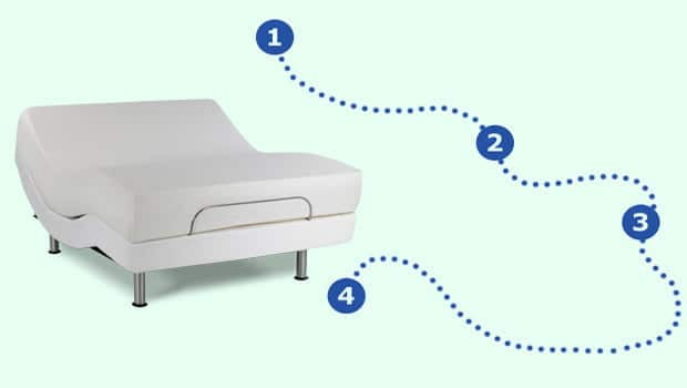 How to Shop For an Adjustable Bed