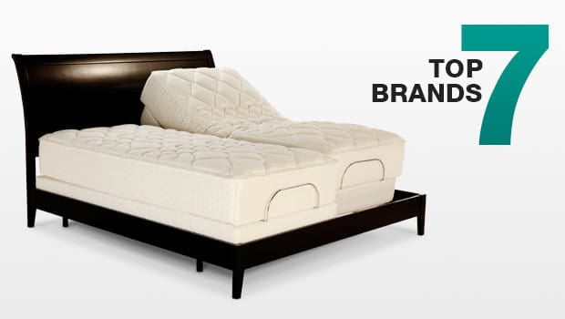 Consumer Reports Mattress For Adjustable Beds