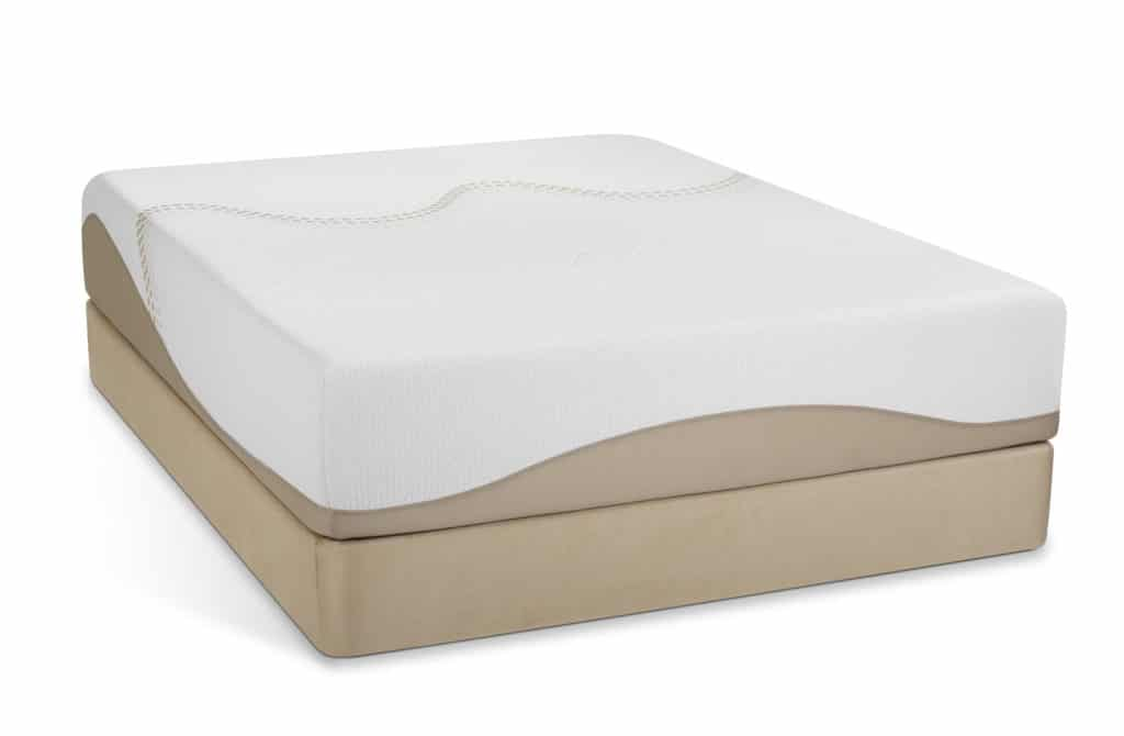 Top Black Friday Mattress Sales Of 2015 Compared