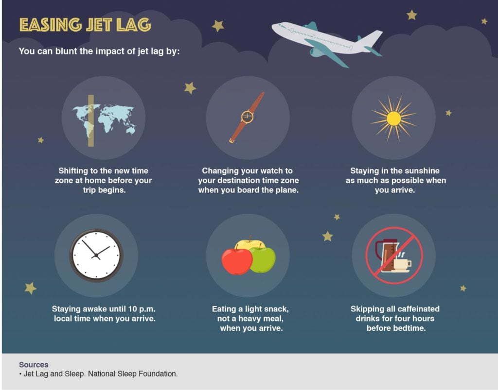 jet lag and the importance of your sleep
