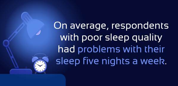 problems-with-sleep
